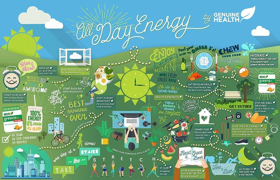 Extra Energy Infographic Blog